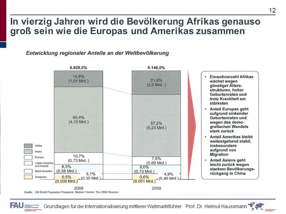 In vierzig Jahren wird die Bevölkerung Afrikas genauso groß sein wie die Europas und Amerikas zusammen
