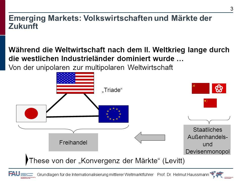 Staatliches Außenhandels- und Devisenmonopol