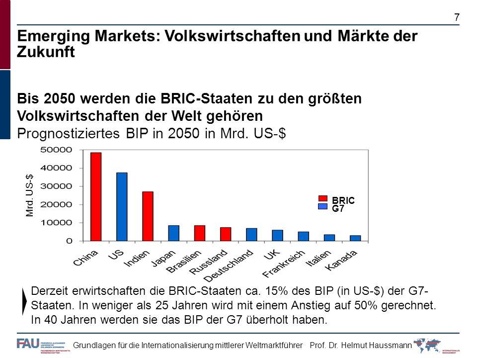 Emerging Markets: Volkswirtschaften und Märkte der Zukunft