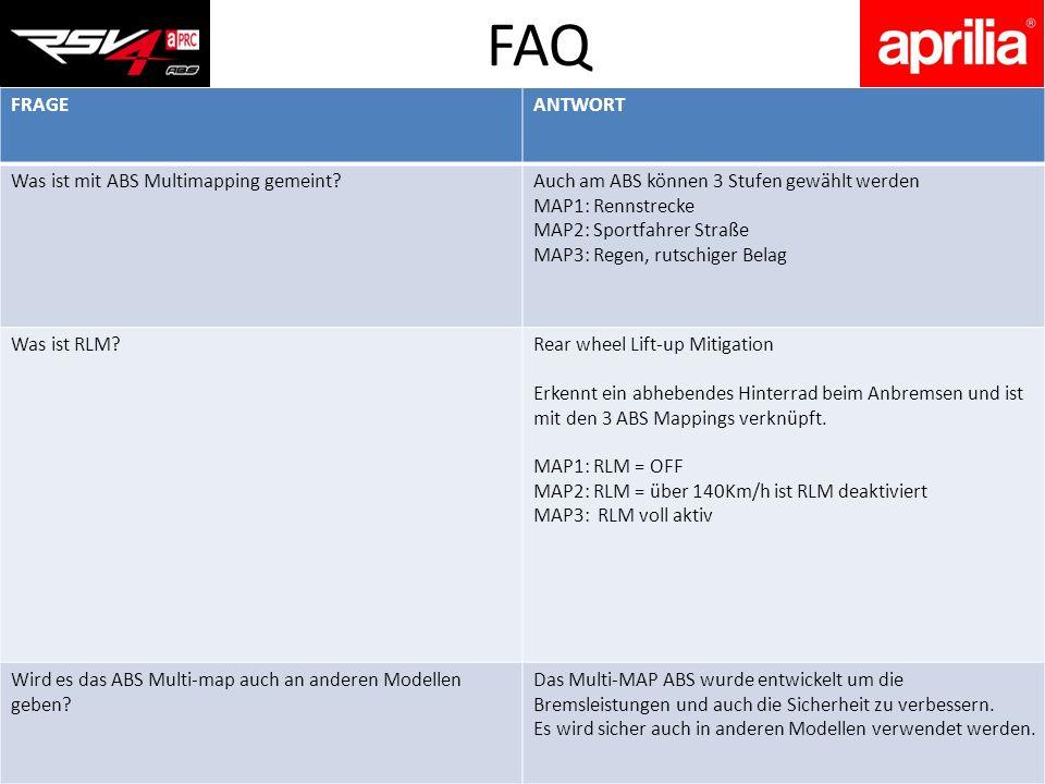 FAQ FRAGE ANTWORT Was ist mit ABS Multimapping gemeint