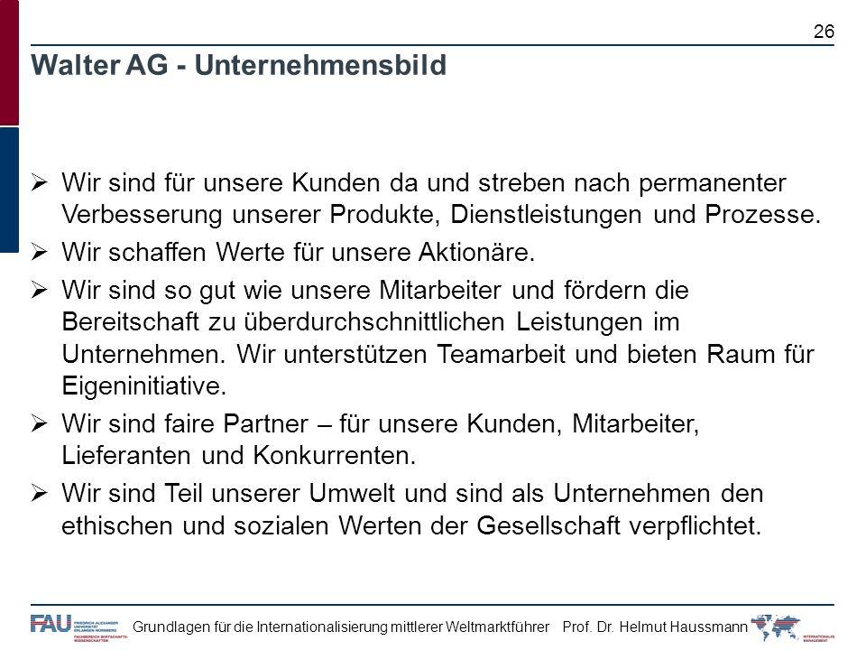 Walter AG - Unternehmensbild