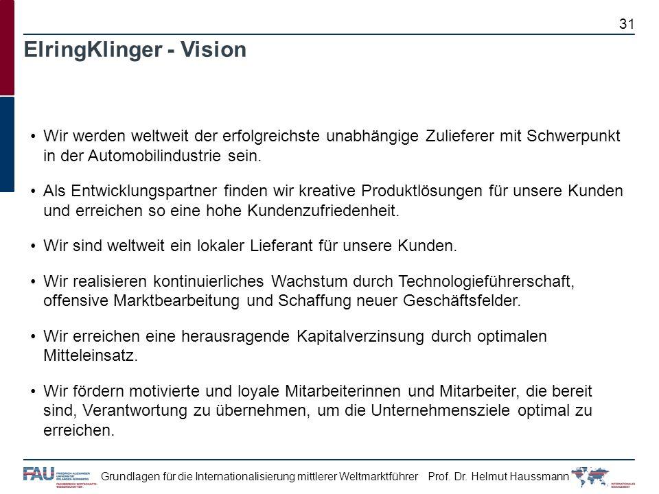 ElringKlinger - Vision