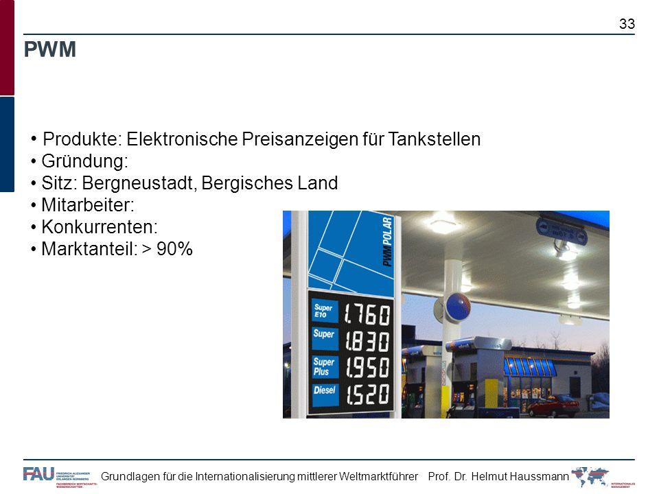 PWM Produkte: Elektronische Preisanzeigen für Tankstellen Gründung: