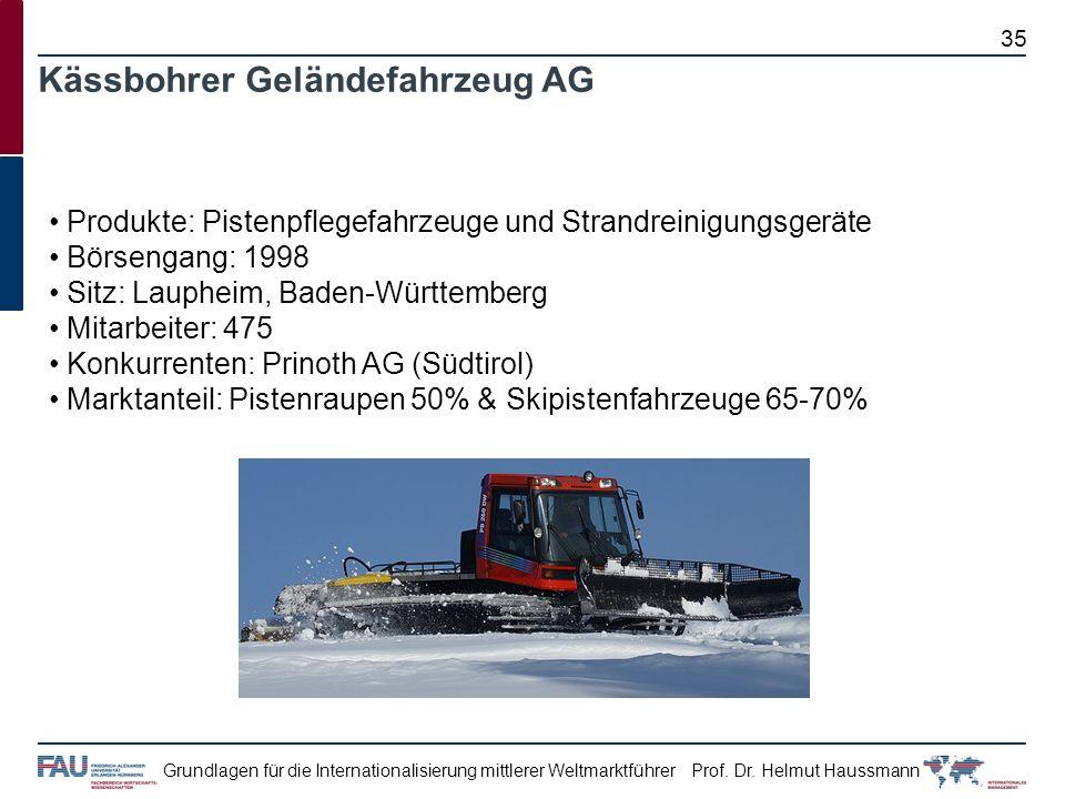 Kässbohrer Geländefahrzeug AG