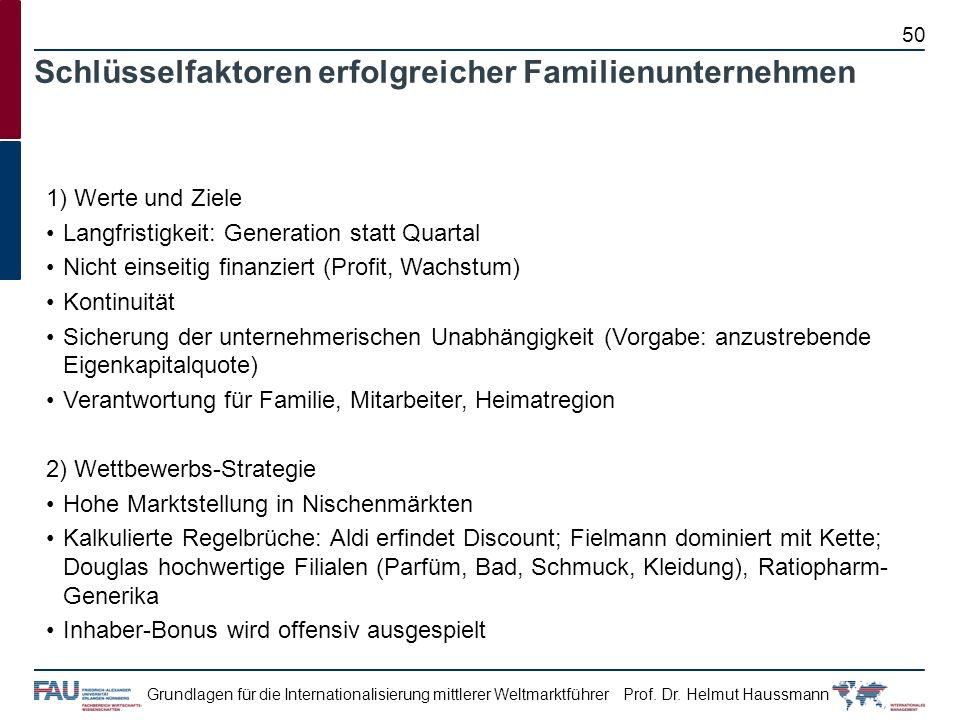 Schlüsselfaktoren erfolgreicher Familienunternehmen