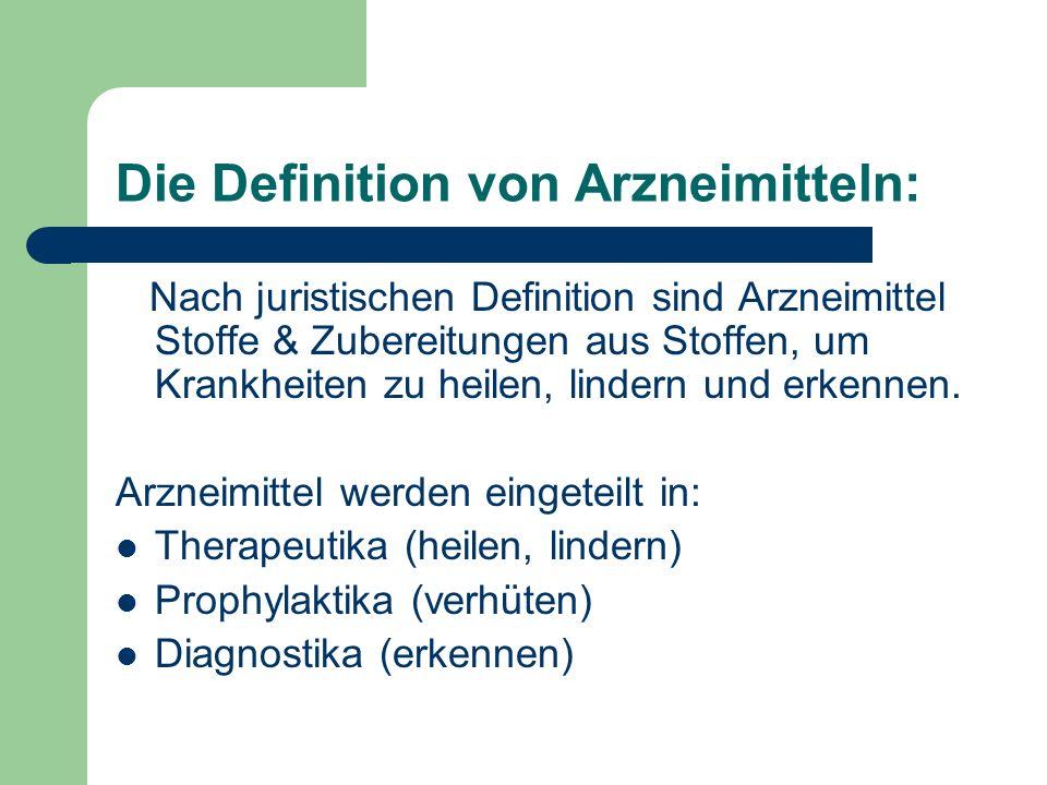 Definition medikament energie und baumaschinen for Definition von boden