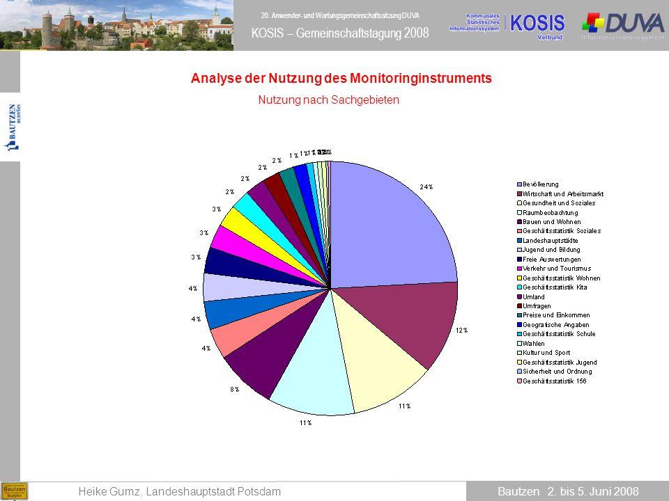 Analyse der Nutzung des Monitoringinstruments