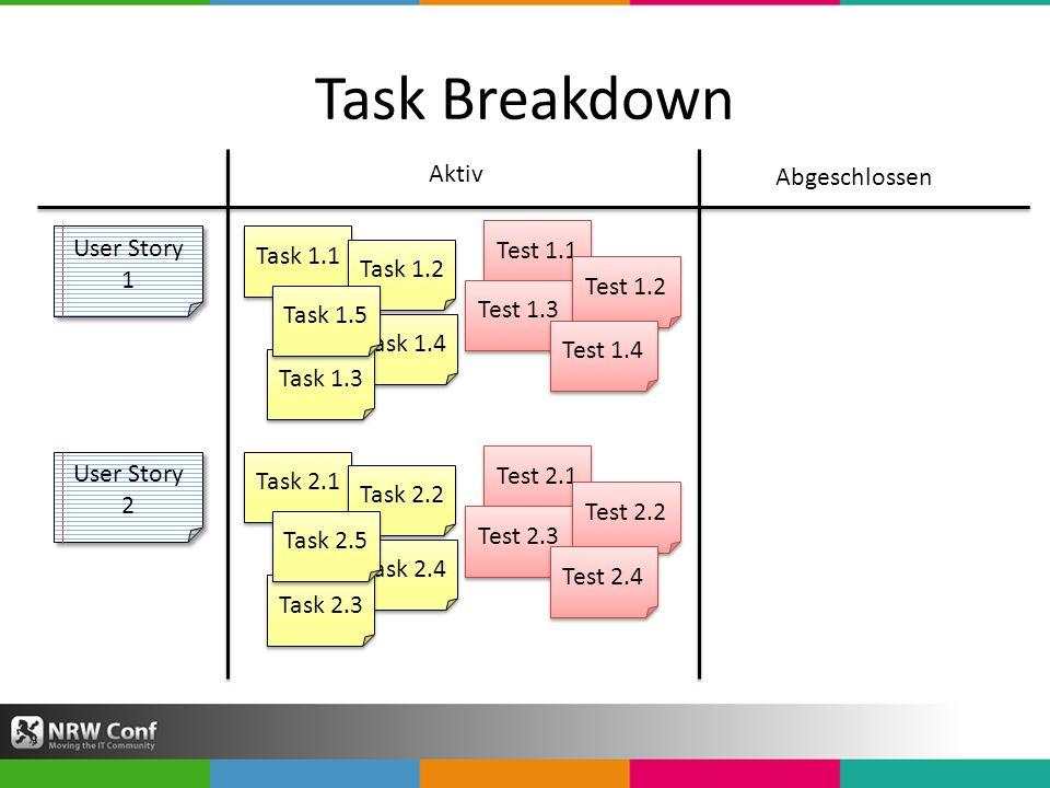 Task Breakdown Aktiv Abgeschlossen User Story 1 Test 1.1 Task 1.1