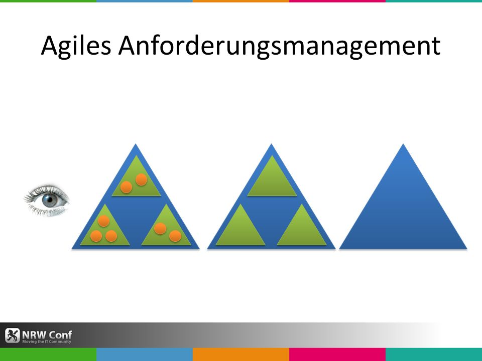 Agiles Anforderungsmanagement