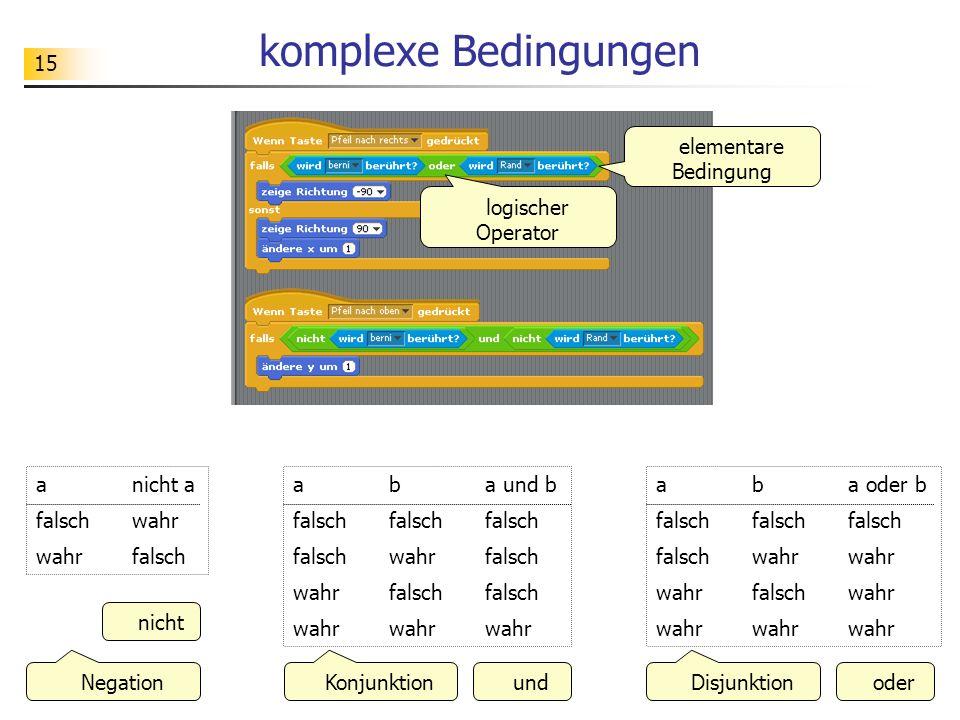 komplexe Bedingungen elementare Bedingung logischer Operator a nicht a
