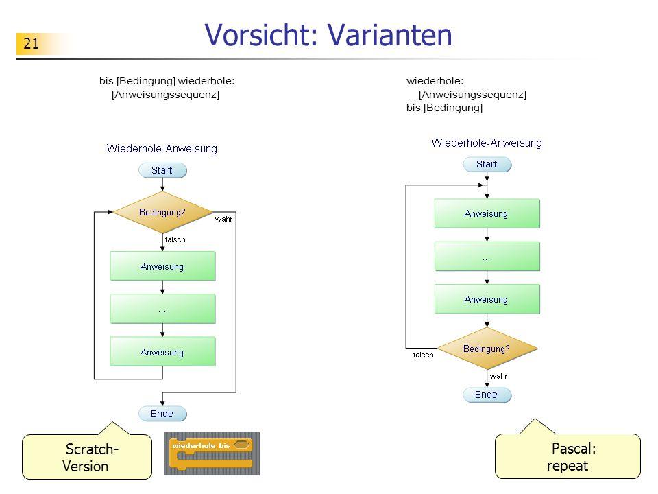 Vorsicht: Varianten Scratch-Version Pascal: repeat