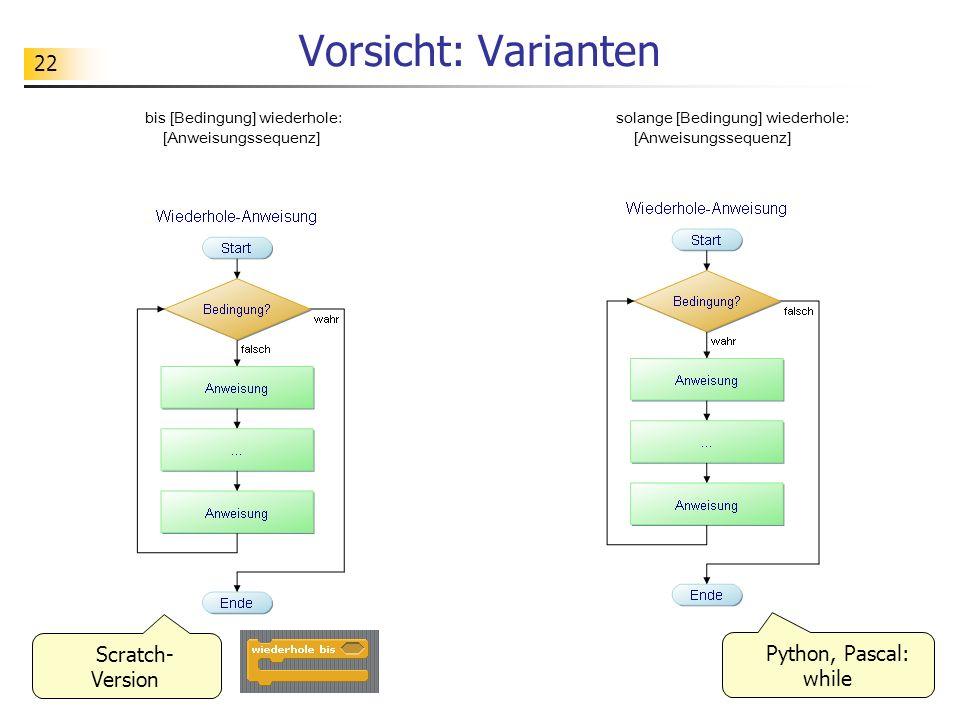 Vorsicht: Varianten Scratch-Version Python, Pascal: while