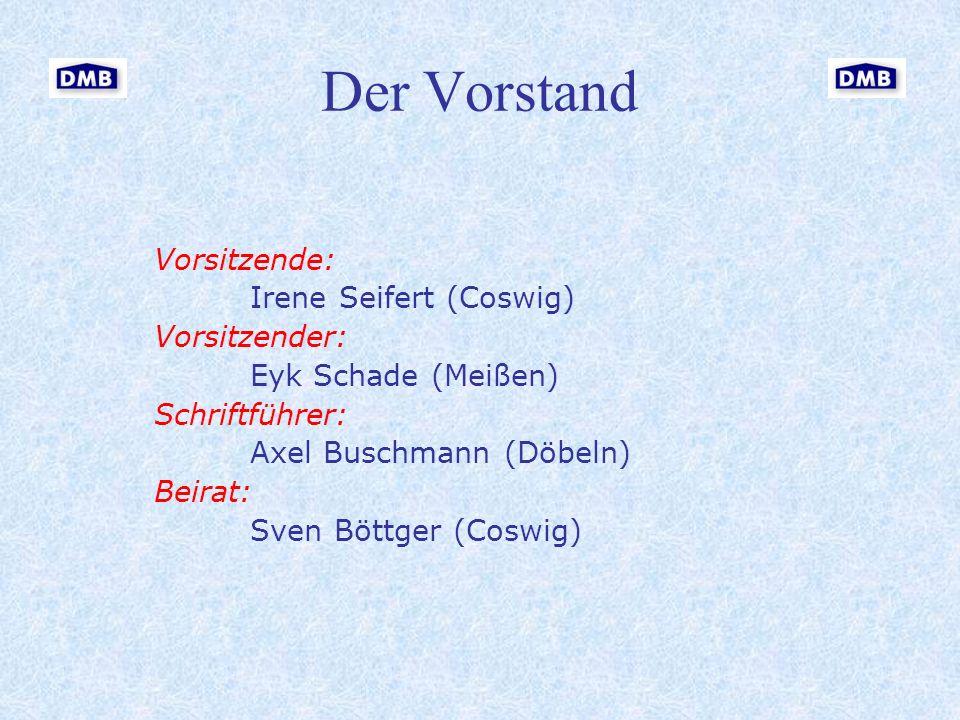 Der Vorstand Vorsitzende: Irene Seifert (Coswig) Vorsitzender: