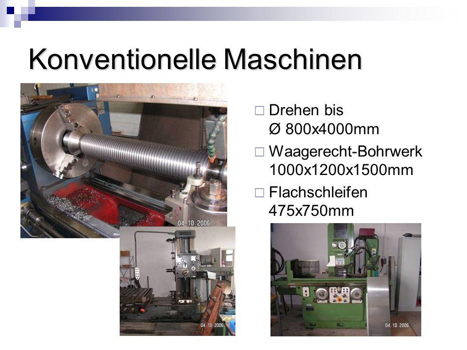 Konventionelle Maschinen