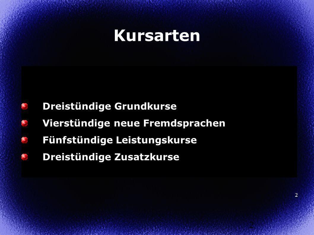 Kursarten Dreistündige Grundkurse Vierstündige neue Fremdsprachen