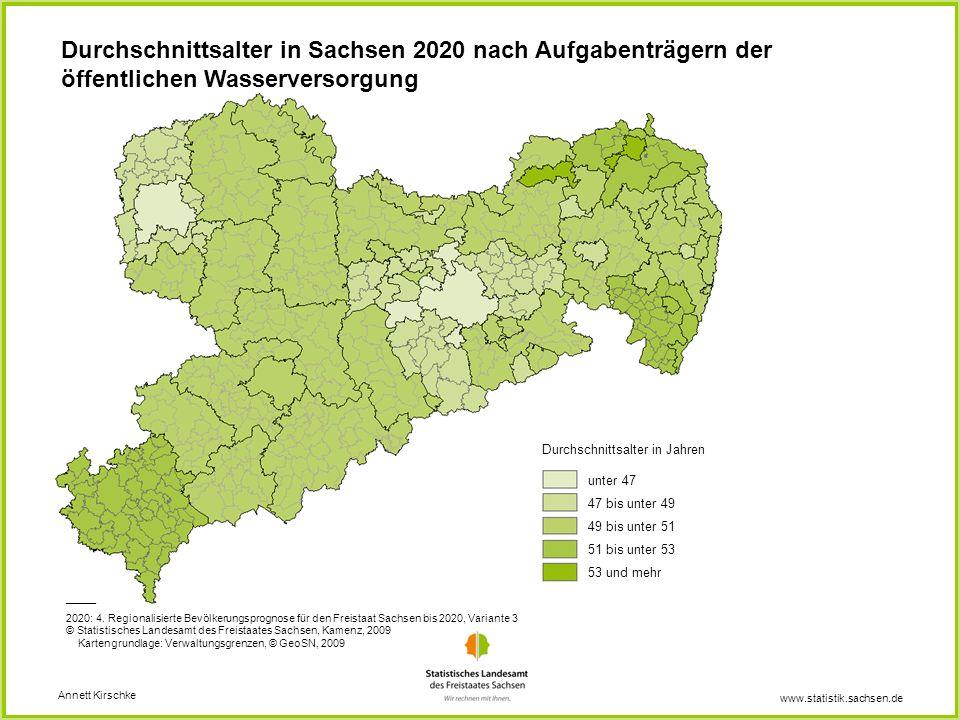 Durchschnittsalter in Sachsen 2020 nach Aufgabenträgern der öffentlichen Wasserversorgung