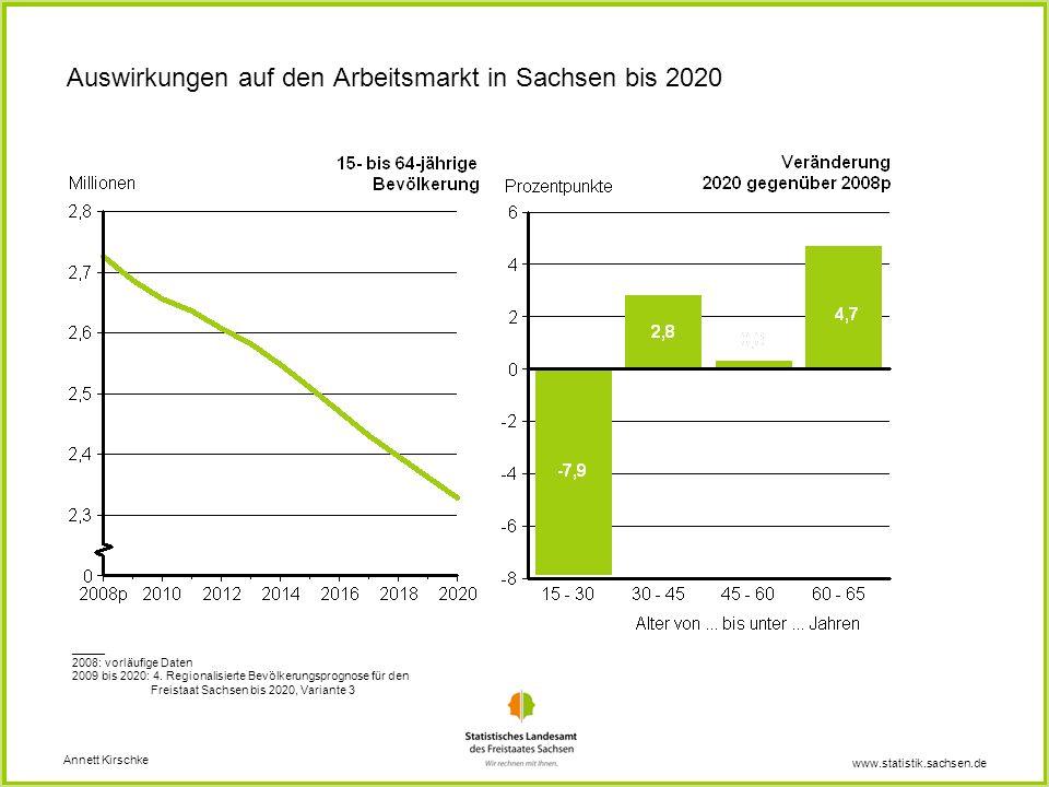Auswirkungen auf den Arbeitsmarkt in Sachsen bis 2020