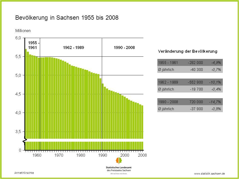 Bevölkerung in Sachsen 1955 bis 2008