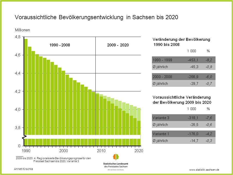 Voraussichtliche Bevölkerungsentwicklung in Sachsen bis 2020