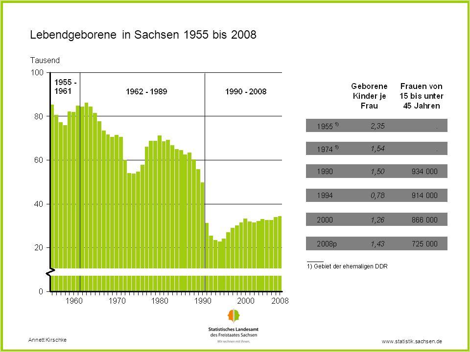 Lebendgeborene in Sachsen 1955 bis 2008