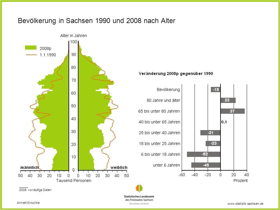 Bevölkerung in Sachsen 1990 und 2008 nach Alter