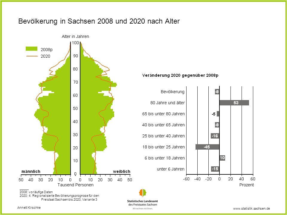 Bevölkerung in Sachsen 2008 und 2020 nach Alter