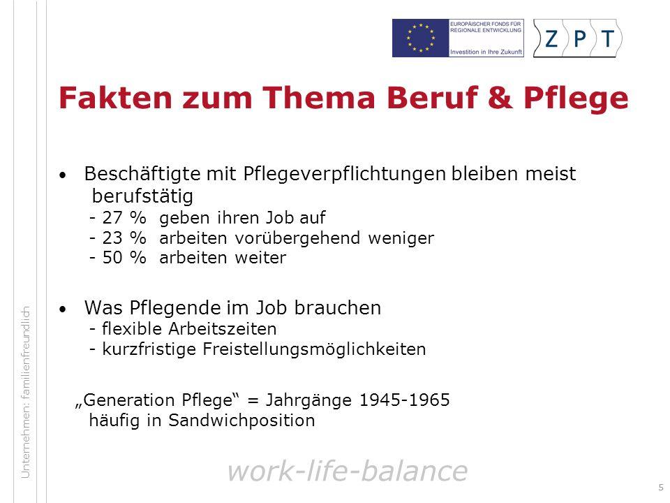 Fakten zum Thema Beruf & Pflege