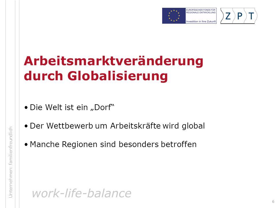 Arbeitsmarktveränderung durch Globalisierung