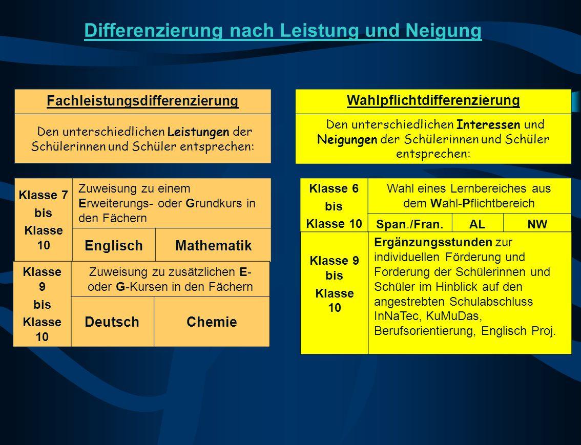 Differenzierung nach Leistung und Neigung