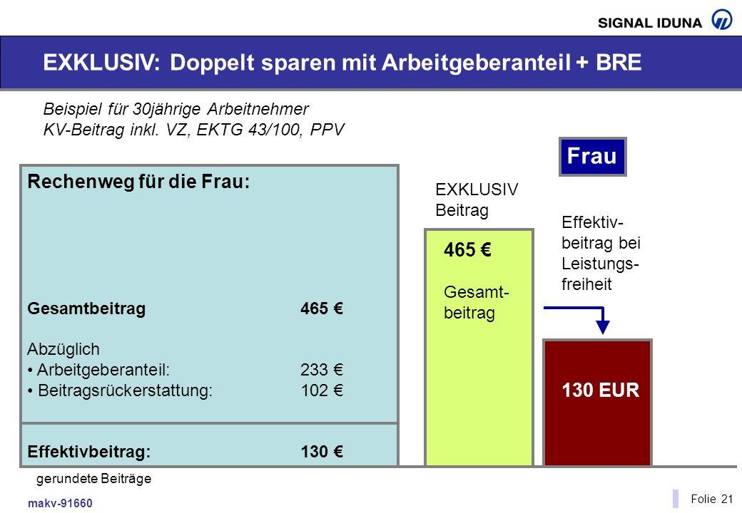 EXKLUSIV: Doppelt sparen mit Arbeitgeberanteil + BRE
