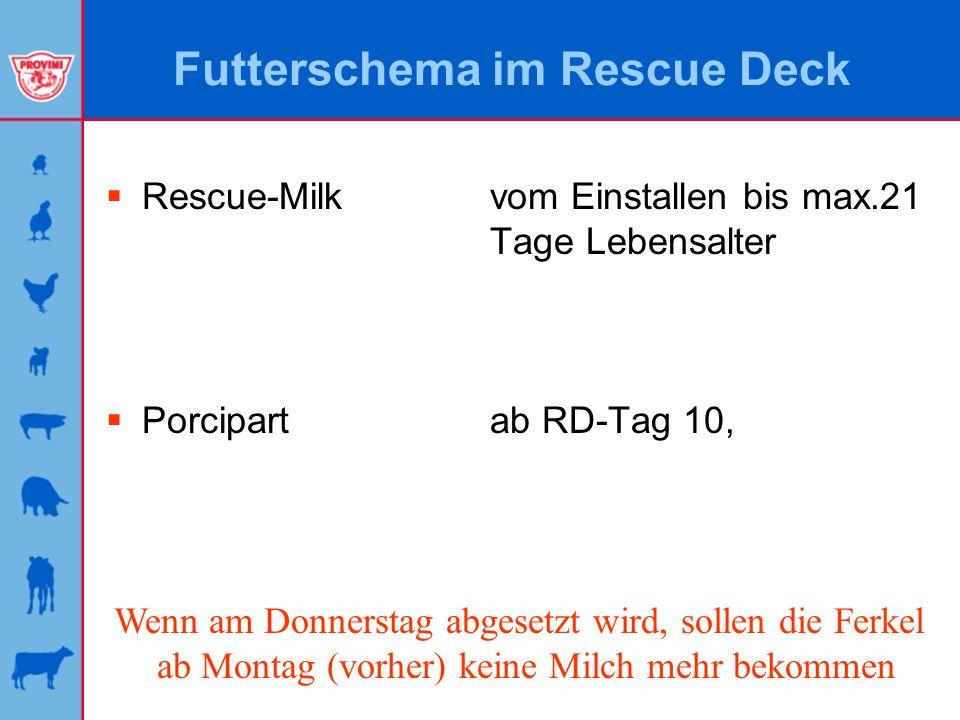 Futterschema im Rescue Deck