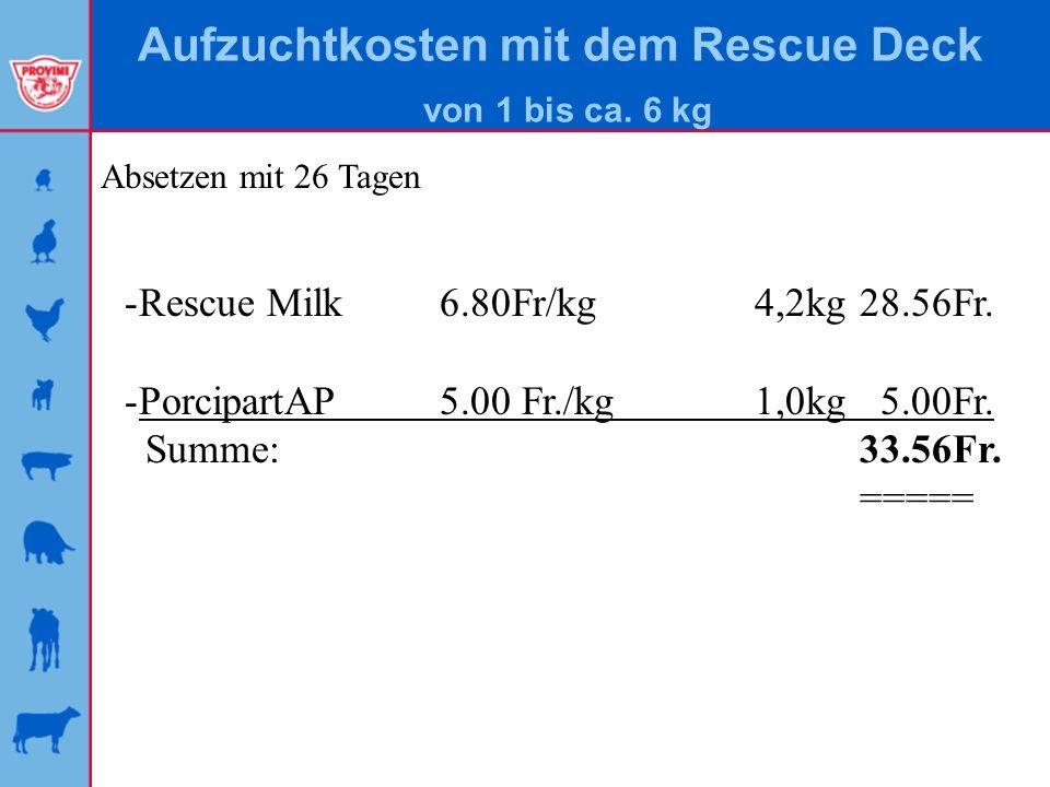 Aufzuchtkosten mit dem Rescue Deck von 1 bis ca. 6 kg