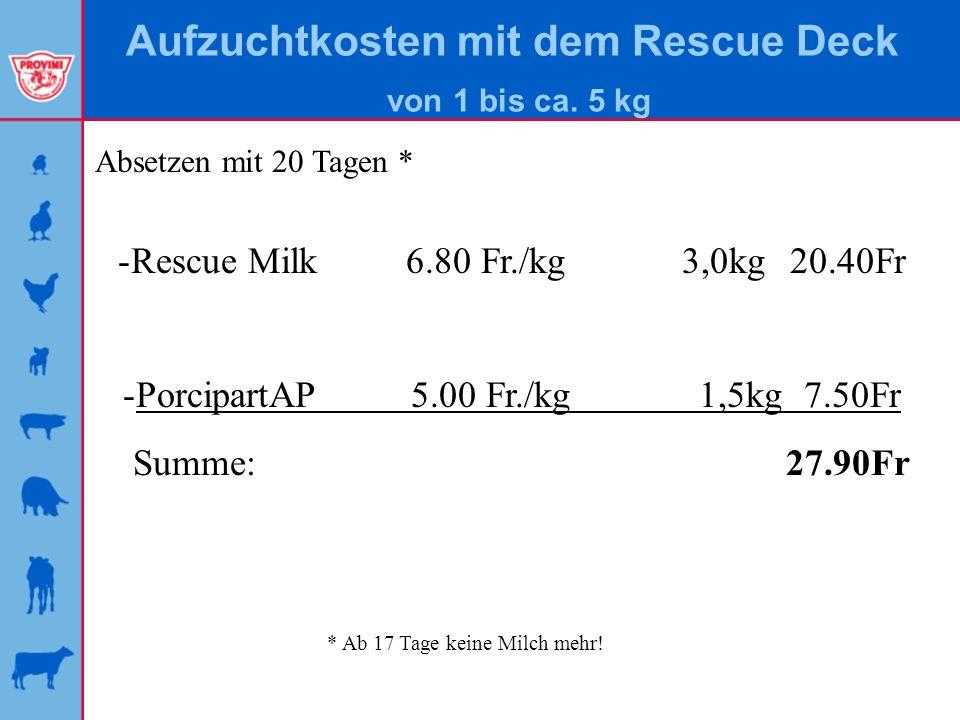 Aufzuchtkosten mit dem Rescue Deck von 1 bis ca. 5 kg