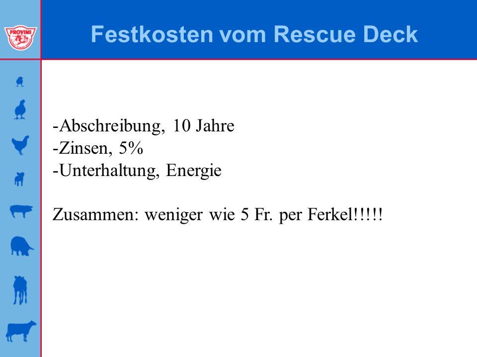 Festkosten vom Rescue Deck