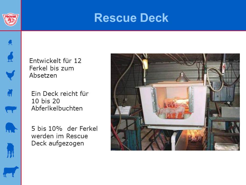 Rescue Deck Entwickelt für 12 Ferkel bis zum Absetzen