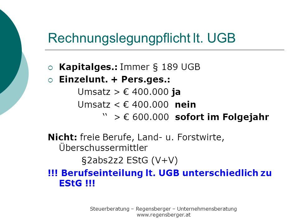Rechnungslegungpflicht lt. UGB