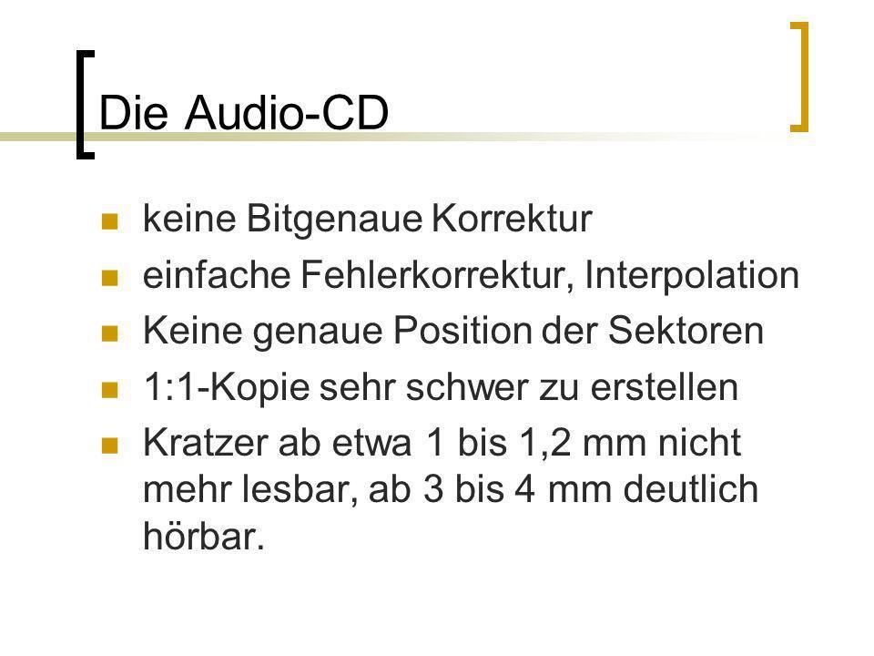 Die Audio-CD keine Bitgenaue Korrektur