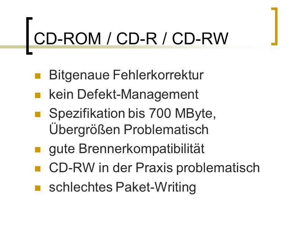 CD-ROM / CD-R / CD-RW Bitgenaue Fehlerkorrektur kein Defekt-Management