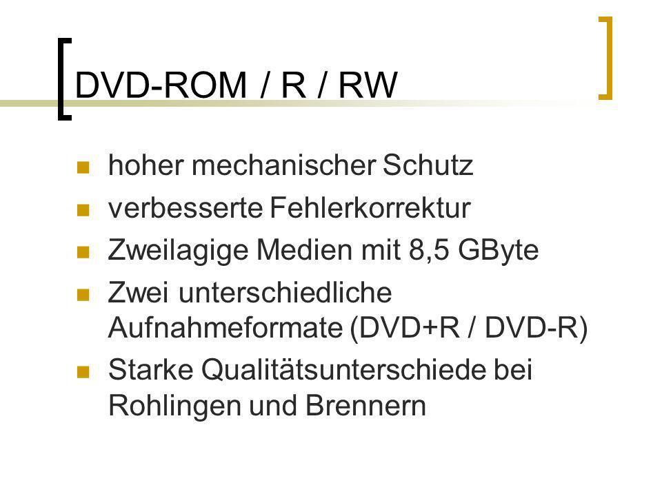 DVD-ROM / R / RW hoher mechanischer Schutz verbesserte Fehlerkorrektur