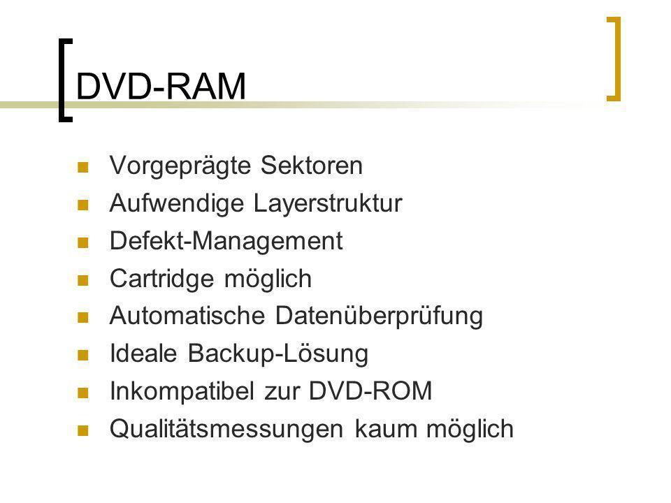 DVD-RAM Vorgeprägte Sektoren Aufwendige Layerstruktur