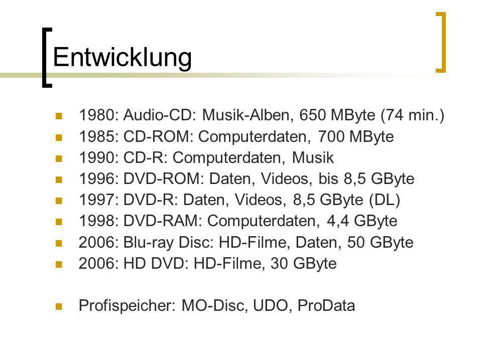Entwicklung 1980: Audio-CD: Musik-Alben, 650 MByte (74 min.)