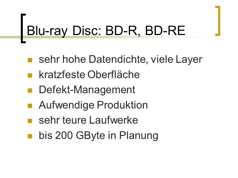 Blu-ray Disc: BD-R, BD-RE