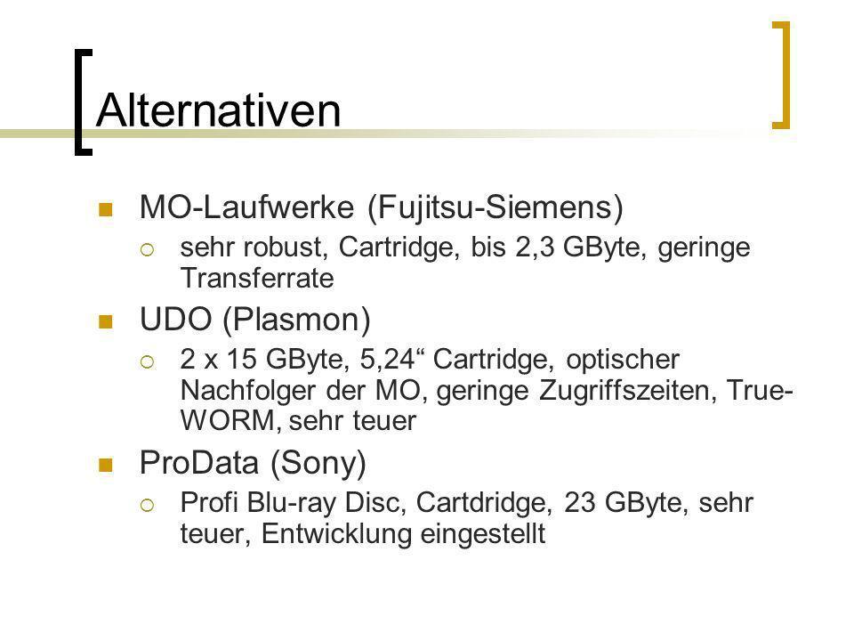 Alternativen MO-Laufwerke (Fujitsu-Siemens) UDO (Plasmon)