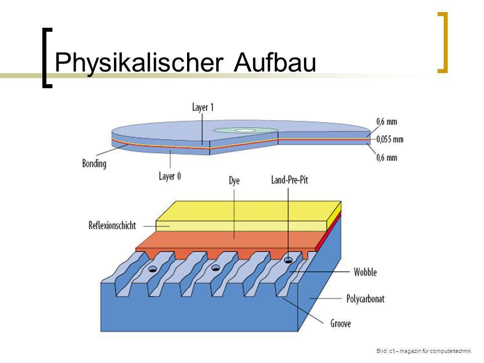 Physikalischer Aufbau