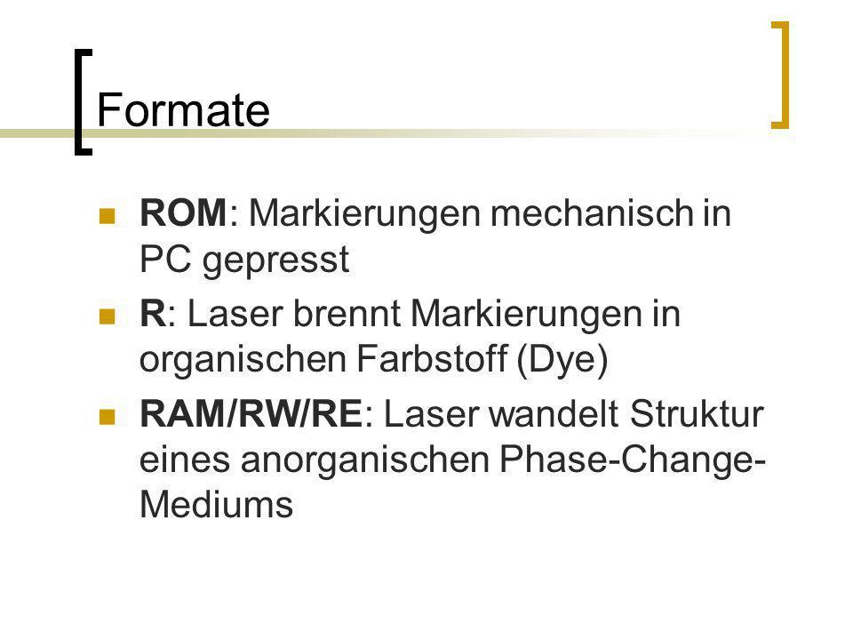 Formate ROM: Markierungen mechanisch in PC gepresst