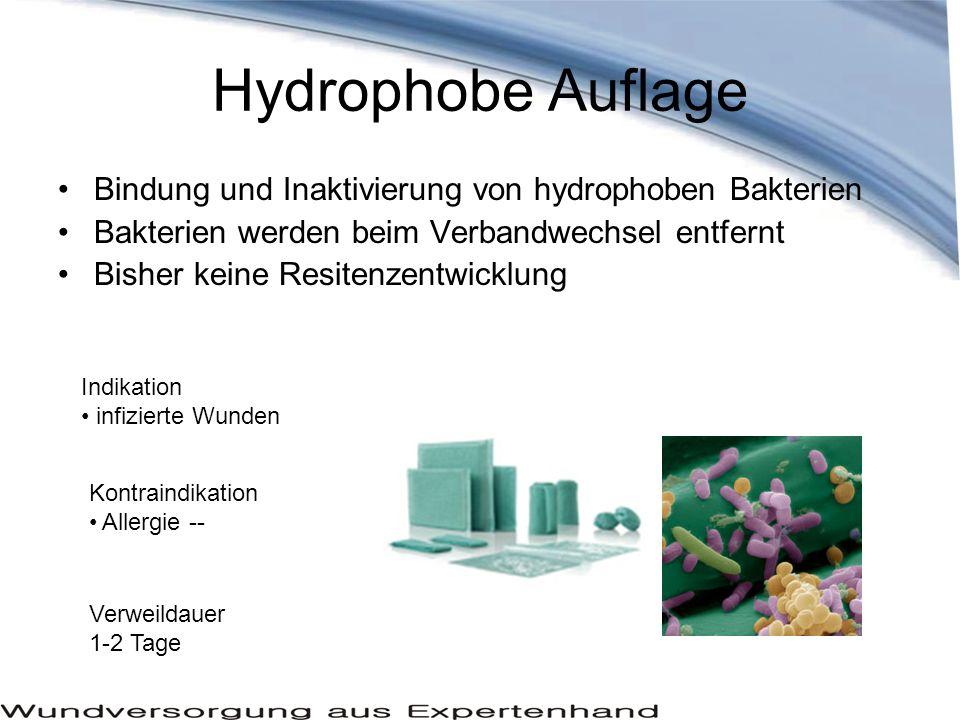 Hydrophobe Auflage Bindung und Inaktivierung von hydrophoben Bakterien