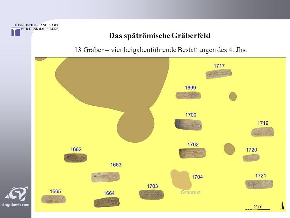 Das spätrömische Gräberfeld