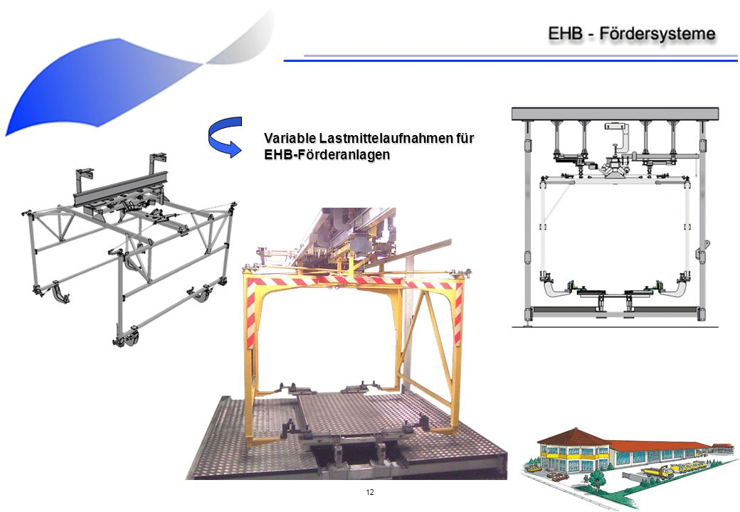 Variable Lastmittelaufnahmen für EHB-Förderanlagen