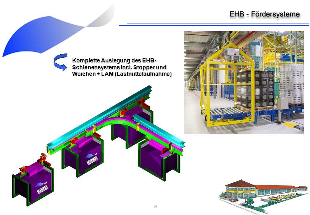 Komplette Auslegung des EHB-Schienensystems incl. Stopper und
