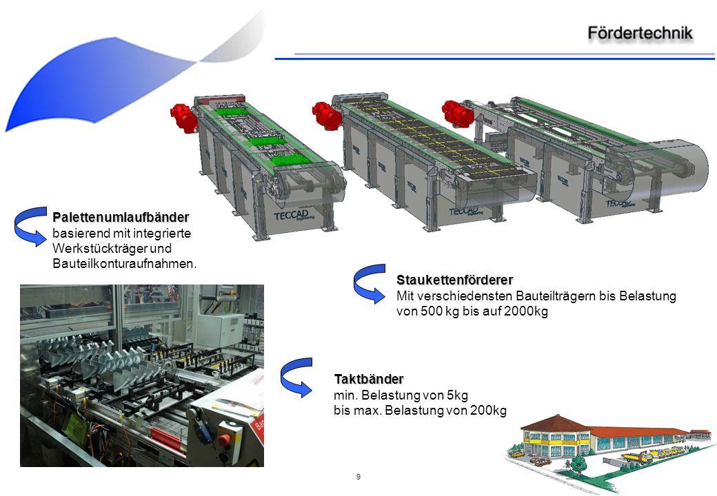 Palettenumlaufbänder basierend mit integrierte Werkstückträger und